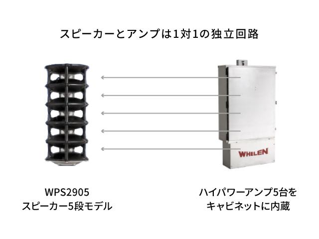 スピーカーとアンプは1対1の独立回路